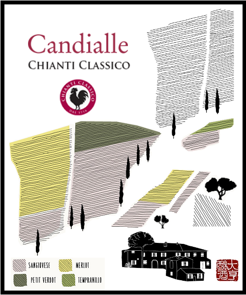 Candialle
